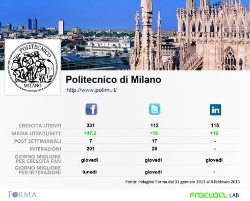 ___MILANO