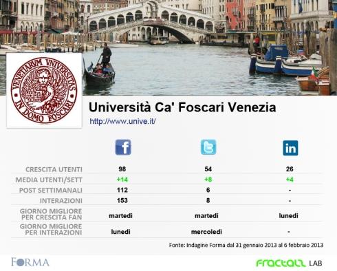 ___venezia